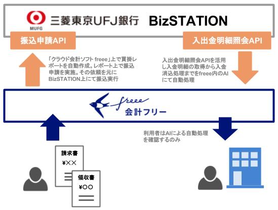btmu_summary_2