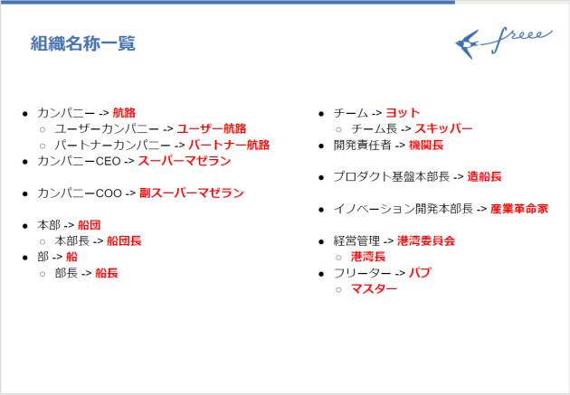 DSブログ